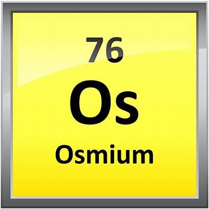 Osmium Periodic Table Element Symbols Printable Science