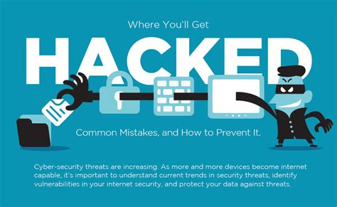 The Ultimate Guide To Prevent Hacking