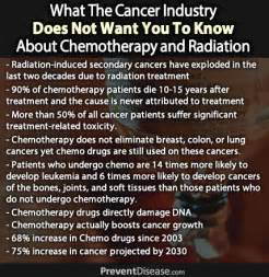 that s right chemotherapy will actually boost cancer growth and cancer ...  Chemotherapy Cancer