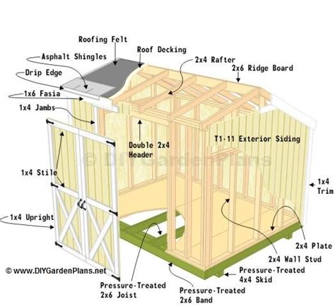 8x10 Garden Shed Plans, Building Plans For Log Furniture