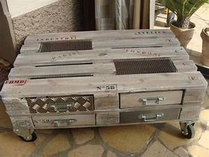 Table Basse Palettes : question d co comment fabriquer cette table basse en ~ Melissatoandfro.com Idées de Décoration