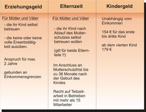 Geld Vom Staat Unterstuetzung Fuer Familien by Stoffgebiet Wir 8 4