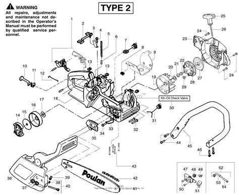Poulan Chainsaw Parts Manual