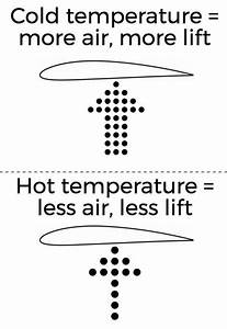 Too Hot To Fly  How Heat Affects Airlines