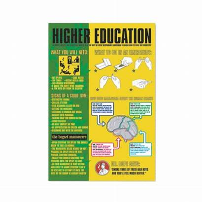 Education Higher Poster Posters Smoking Views