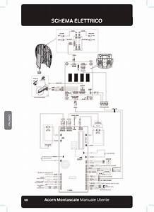 Acorn180remote Acorn 180 Curved Lift T573 User Manual