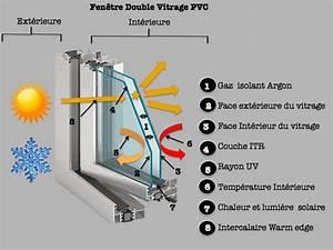 fenetre double vitrage pvc prix et devis en ligne With isolation double vitrage
