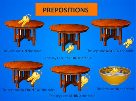 locate a cell phone position free prepositions where is my cellphone classroom