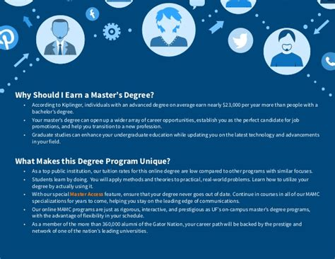 Social Media Marketing Masters Degree by Master S Degree In Social Media Information Packet