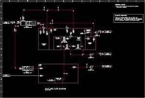 Process Flow Diagram Hvac