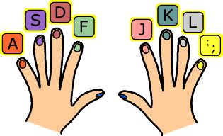 lesson  home row left hand peters  typing