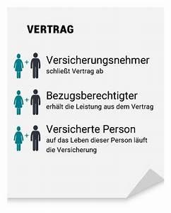 Bezugsrecht Berechnen : verbundene risikolebensversicherung g nstiger aber mit ~ Themetempest.com Abrechnung