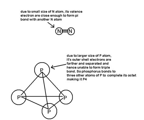 bond why does nitrogen form n and not n while but phosphorus forms p and not p