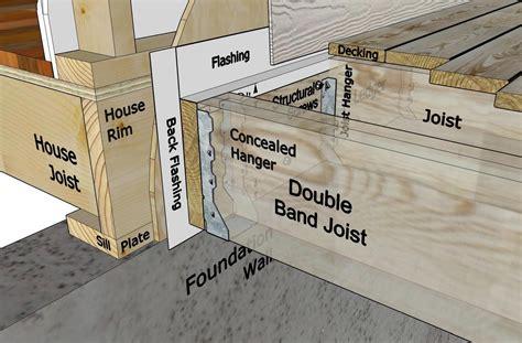 freestanding decks solve ledger attachment decks how to build a deck attaching the ledger board