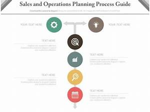 A Sales And Operations Planning Process Guide Powerpoint