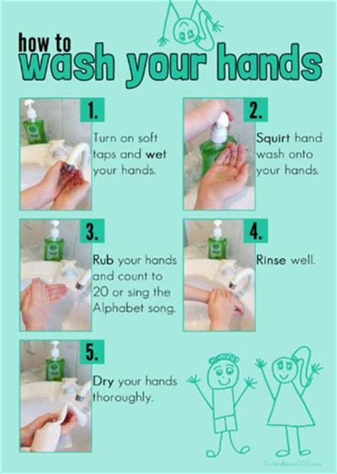 handwashing activities for free songs and lessons 208 | Handwashing Poster from Childhood 101
