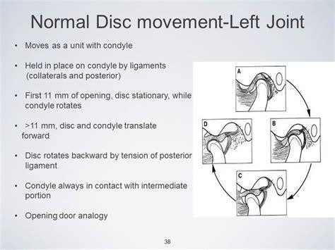 tmj physical therapy evaluation template temporomandibular joint assessment and treatment lori