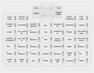 Hyundai Accent  2018 - 2019   U2013 Fuse Box Diagram