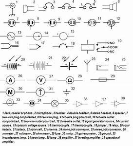 Common Electronic Components Symbols