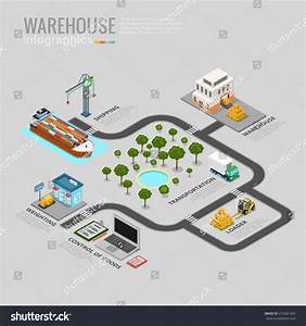 Warehouse Infographics Storage Delivery Shipping