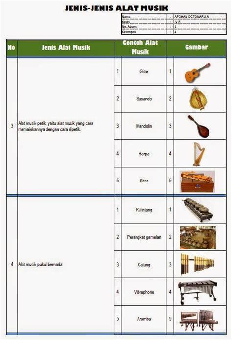 Meskipun demikian, instrumen ritmis bisa. Jenis-Jenis Alat Musik Berdasarkan Cara Memainkannya ~ Atonaru Blog
