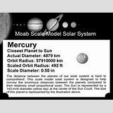 Solar System Scale Distance Size | 416 x 320 jpeg 27kB