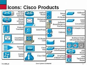 cisco icons authorstream With cisco powerpoint template