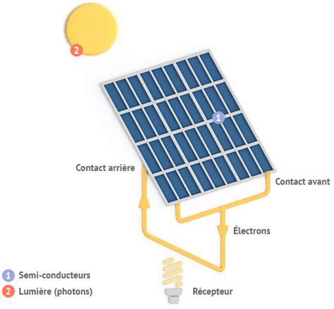fonctionnement et principe panneaux solaires photovolta 239 ques