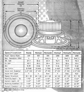Wiring Diagram Sub Wire Subwoofer Detail
