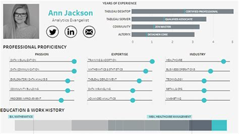 Interactive Resume by Get Data Skills Your Career May Depend On It