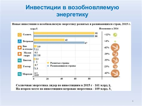 В россии начался бум солнечной энергетики — российская газета