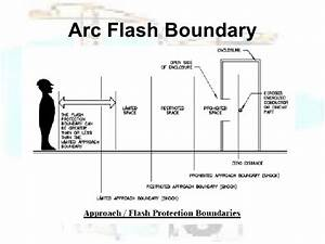 arc blast flash With arc flash working distance