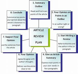 help desk officer cover letter drinking while doing homework custom essay writing services canada reviews