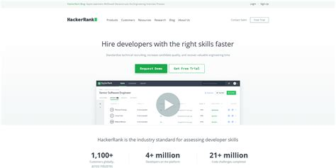 HackerRank   VentureRadar