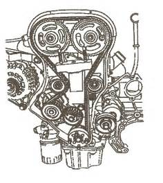 Need A Diagram Of Putting Pulleys And Idlers On Front Of