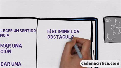 Kotter Gestion Del Cambio by Los 8 Pasos De Kotter Gesti 243 N Del Cambio Tutoriales