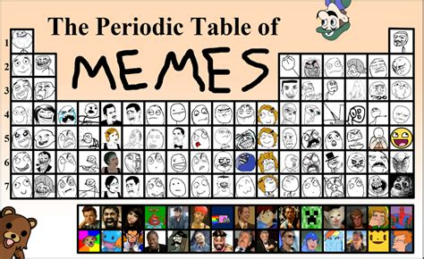 List Of All The Memes - all meme faces tumblr image memes at relatably com
