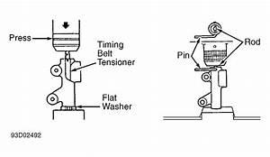How Do I Adjust The Timing Belt Tensioner