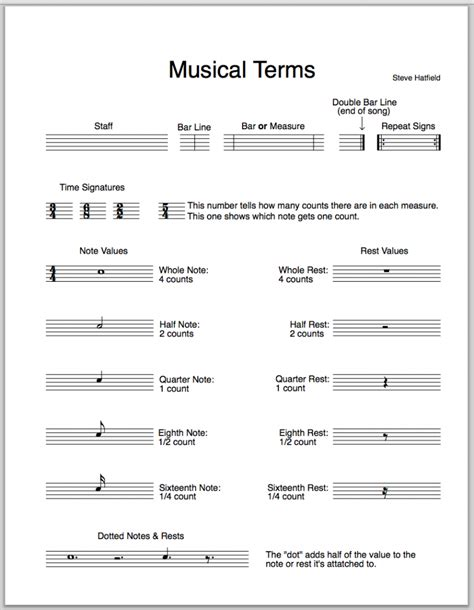 This page collects images and sounds referring to musical terminology. Downloads - SteveHatfieldDrums.com