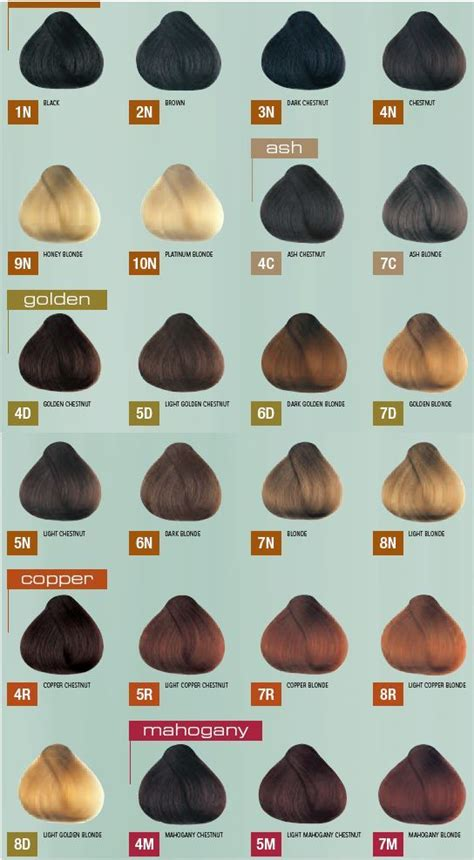 Hair Colours List hair colors list search hair styles in