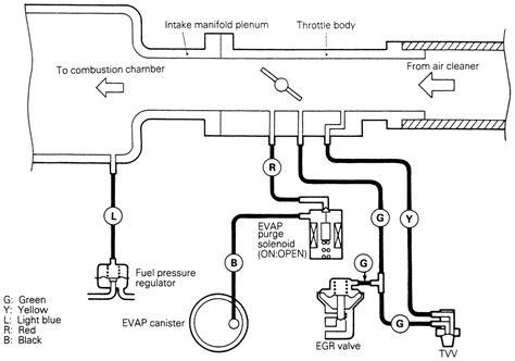 Saab Engine Diagram Vacuum Hose