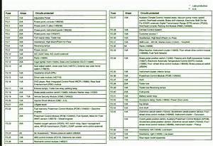 Fuse Panel Diagram 2003 F250 3405 Cnarmenio Es