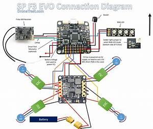 Sp Racing F3 Evo Flight Controller Guide  U2013 Dronetrest Blog