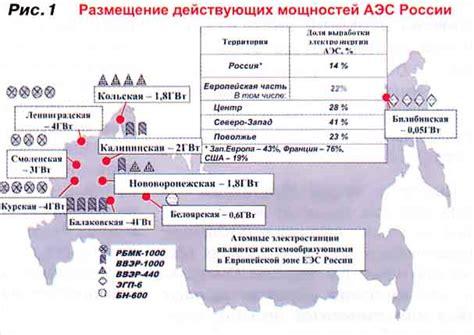 Анализ развития энергетической отрасли в РФ – тема научной статьи по экономике и бизнесу читайте бесплатно текст научноисследовательской работы.