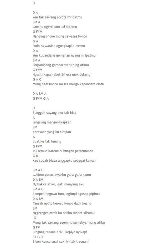 not angka lagu tetap dalam jiwa isyana sarasvati not angka pianika lagu konco mesra nella kharisma