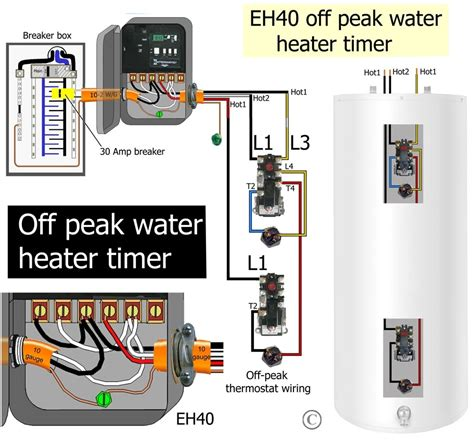 Electric Hot Water Heater Wiring Diagram Fuse Box