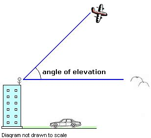 """right Hereright Thereangle Is Anywhere"""