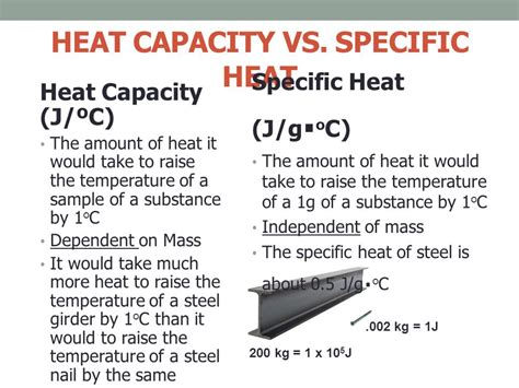 Chapter 17 Thermochemistry  Ppt Video Online Download