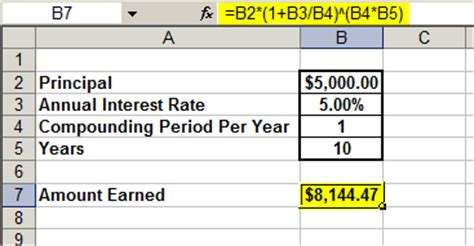 Compound Interest Calculator For Forex And Stock Traders And Investors