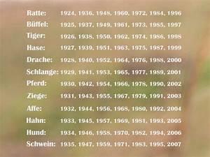 Sternzeichen Waage Von Wann Bis Wann : tabelle der chinesischen sternzeichen das chinesische ~ A.2002-acura-tl-radio.info Haus und Dekorationen